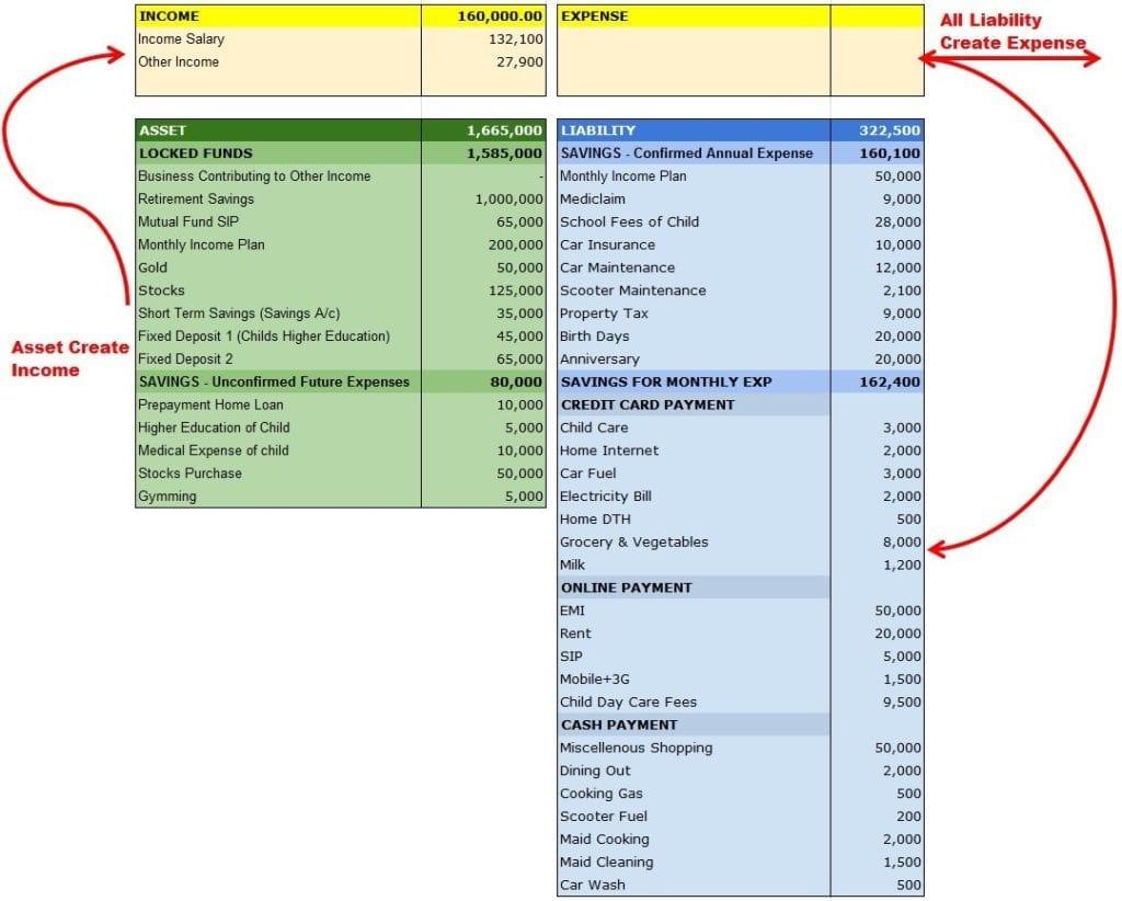 Cash Flow Excel Spreadsheet Template