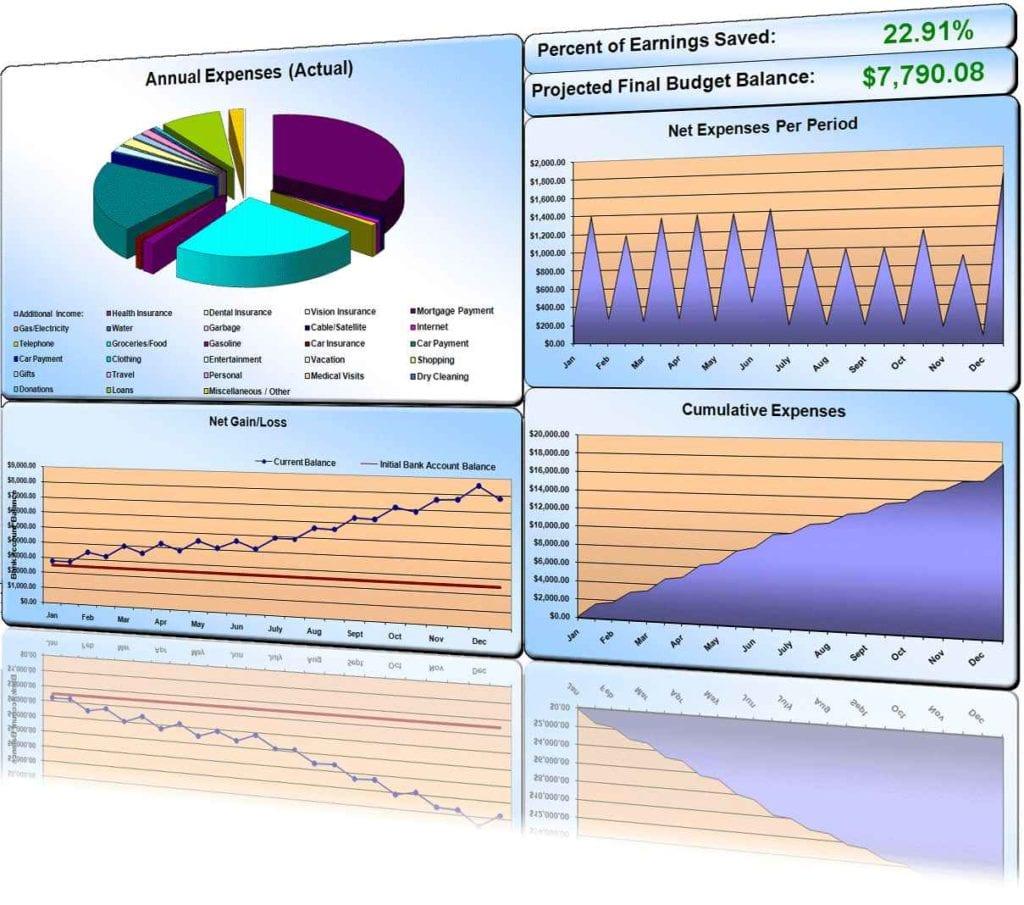 Sample Church Budget Spreadsheet Spreadsheet Templates For