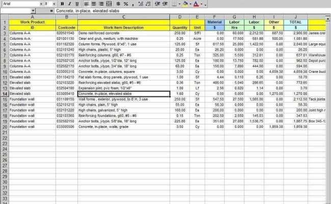 Cost Estimate Spreadsheet Template Excelxo Cute766