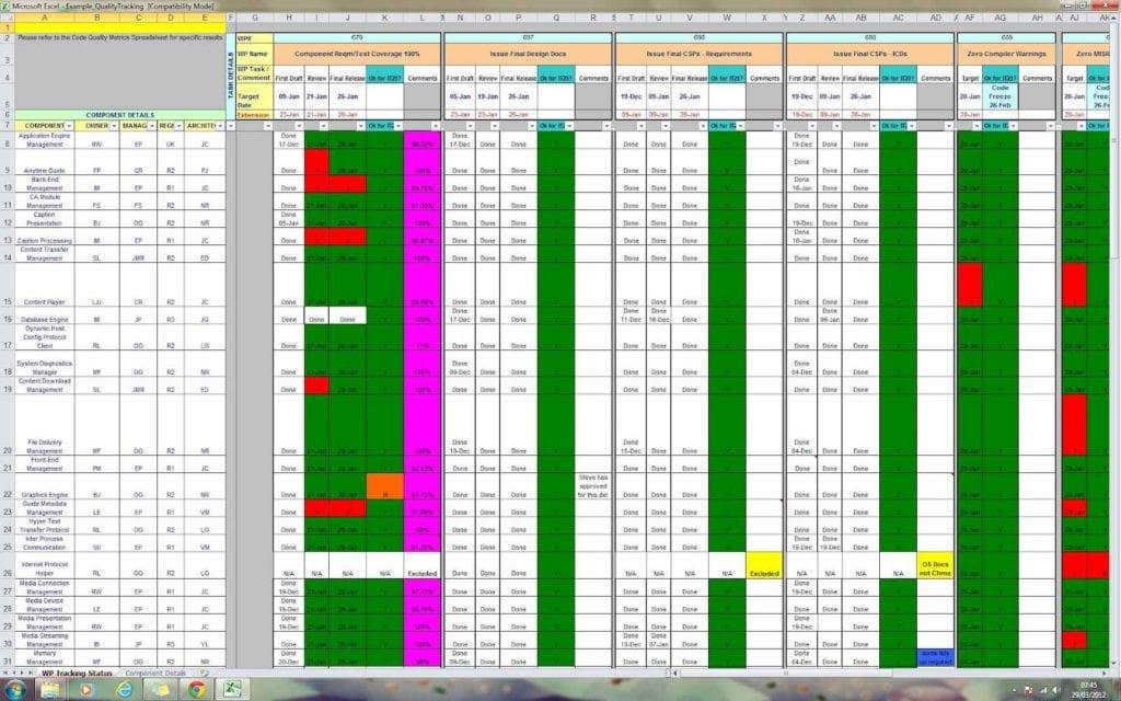 Google Docs Project Management Google Spreadsheet Project Management ...