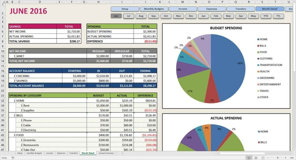 excel spreadsheet for monthly expenses - Fast.lunchrock.co