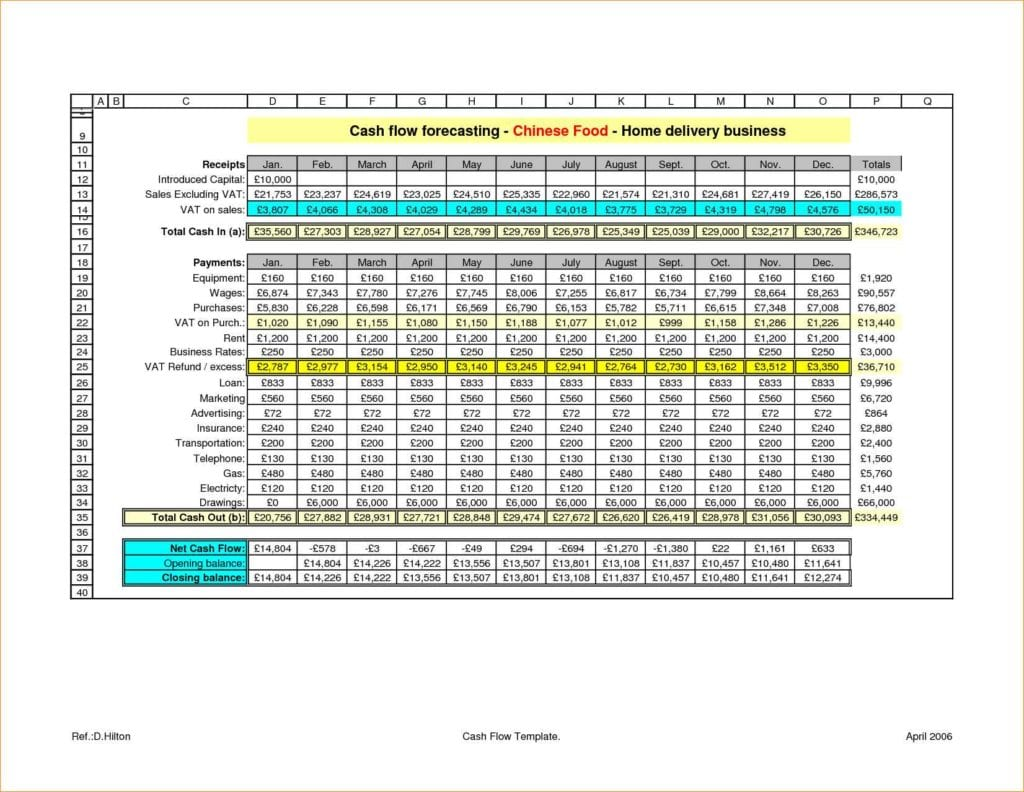 Spreadsheet Templates For Business Page 55 Time Spreadsheet Template Free Accounting Excel