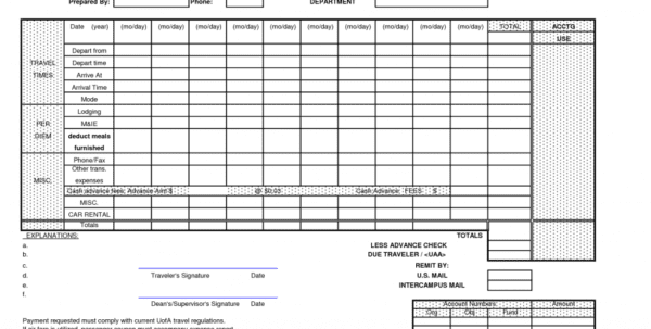 Generic Expense Report Spreadsheet Templates for Busines