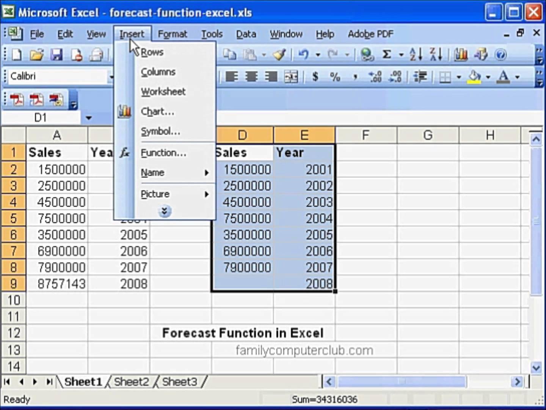 Sales Forecast Spreadsheet Template