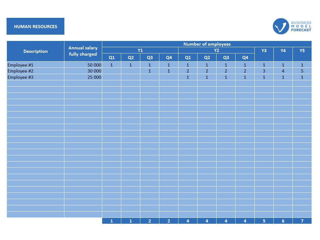 Sales Forecast Spreadsheet Template Spreadsheet Templates For Busines 5 Year Cash Flow Template