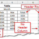 What are MS Excel Tables – Tips and Tricks