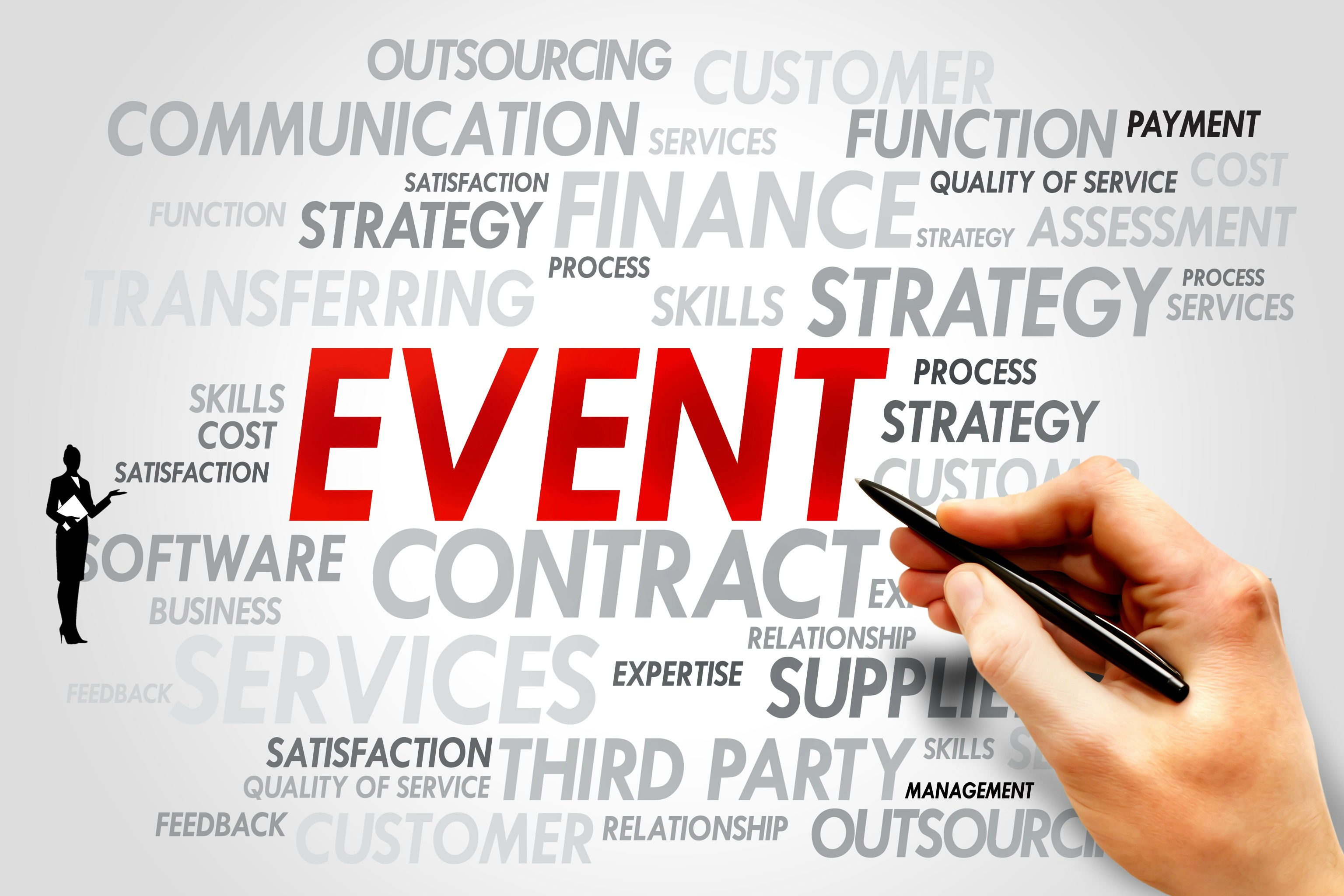 Exceptional Occasions  Engineering Exceptional Events