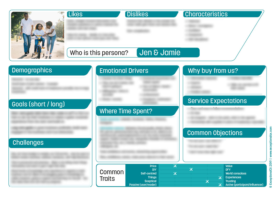 An example of a customer persona that is useful and going to work hard for you