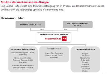 Neckermannstruktur