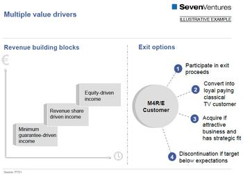 Sevenventuresrevblocks