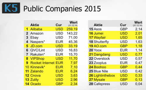 publiccompanies