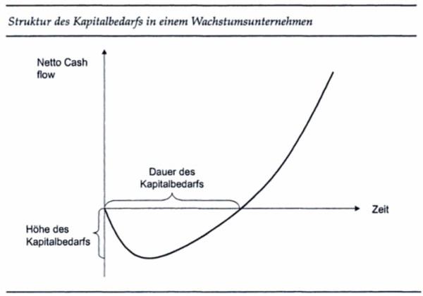equitybreakeven