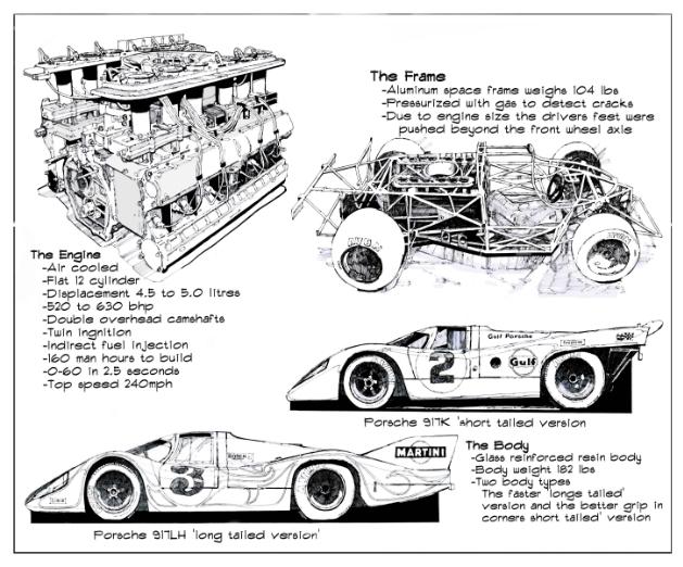 MultiBrief: The Porsche 917 was truly a work of art