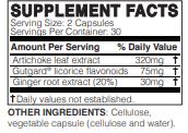 MegaGuard Ingredients