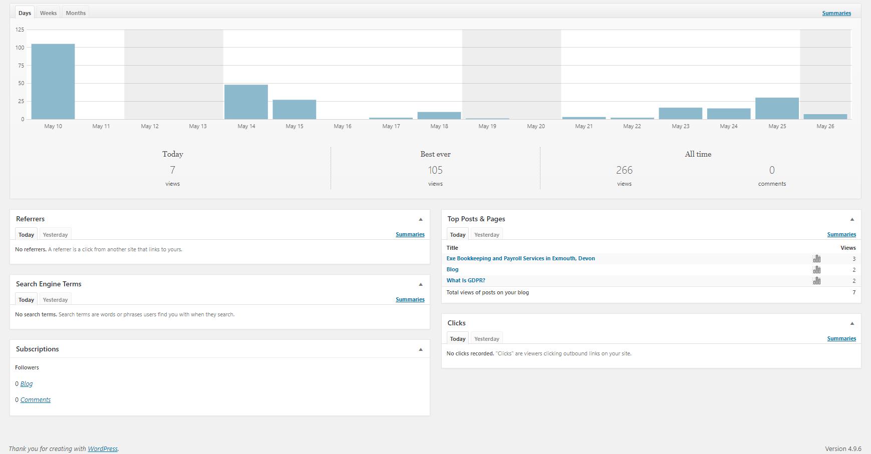 wordpress-visitor-analysis