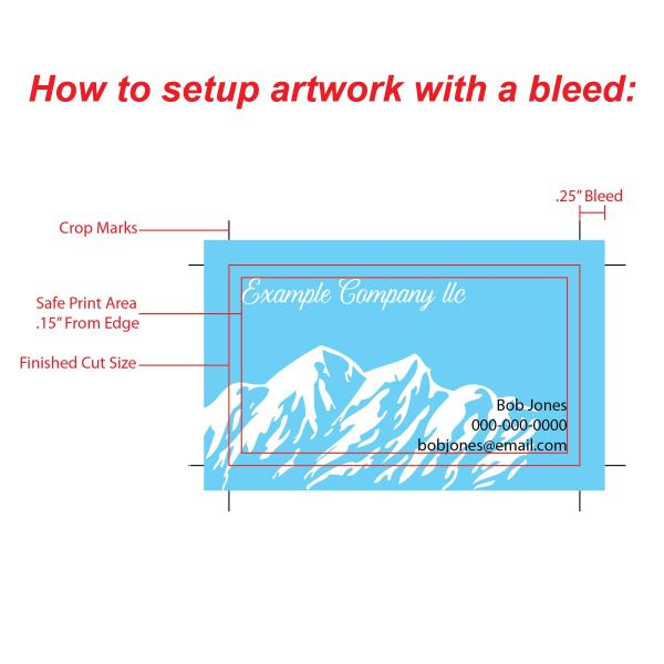 how-to-setup-bleed-01