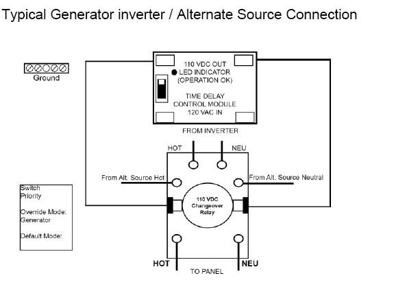 rv automatic transfer switch wiring diagram 1999 jeep grand cherokee infinity stereo 30 amp question — northernarizona-windandsun