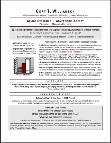 Chief Marketing Officer Sample Resume