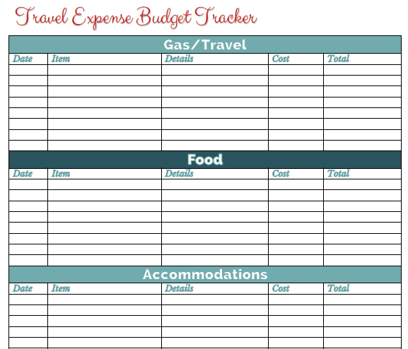 Business Travel Budget Template
