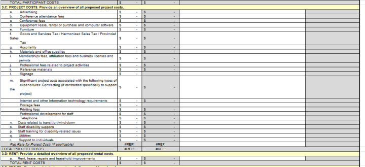 IT Budget Template Free