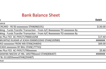 bank balance sheet example