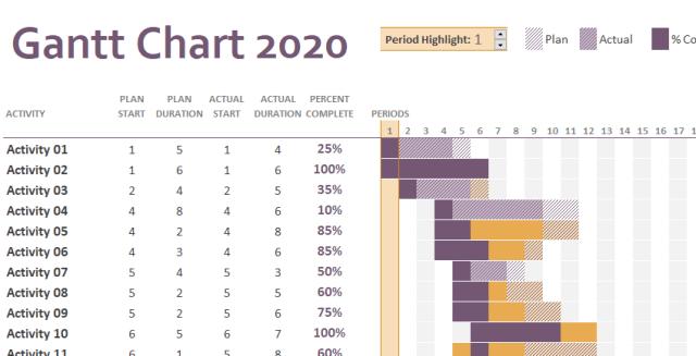 Gantt Chart Template Excel
