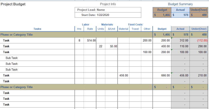 project budgeting template excel