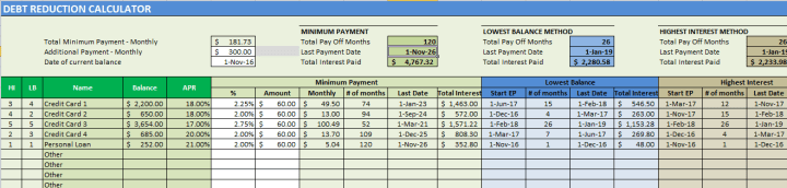 Debt Snowball Spreadsheet Free Download [2020 Updated]