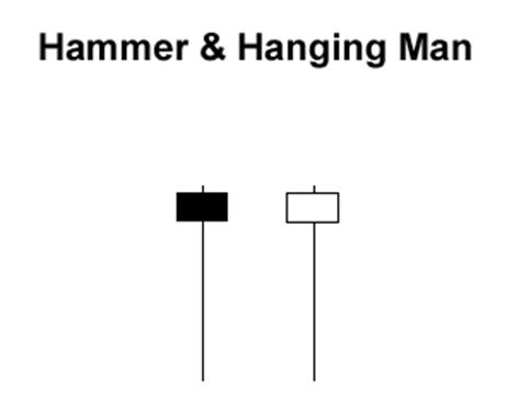 hammerhangingman