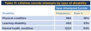 trans-suicide-rates-mentalhealth