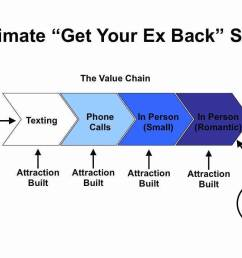 what you can do to make your ex girlfriend want to kiss you more [ 1280 x 720 Pixel ]