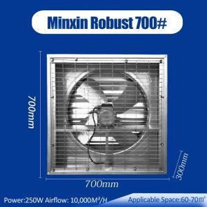 ventilation exhaust fans minxin