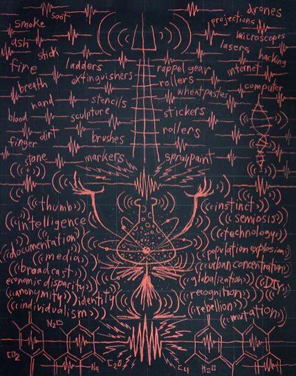 List of the tools of graffiti
