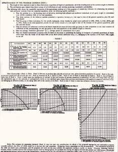 Eugenics exhibit efficiency rate chart also three rh exhibits hslrginia