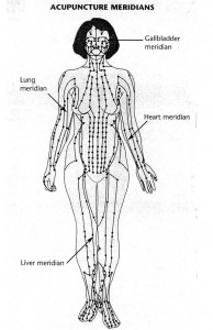 Acupuncture helps heal the body naturally