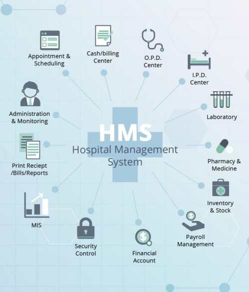 small resolution of hospital management system modules list
