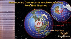 Antarctic Ice Core records resolve competing Pole Shift Theories