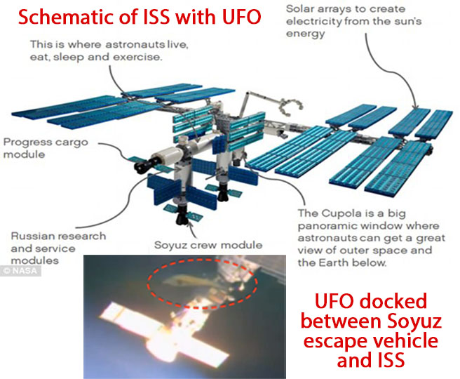 ISS Schematic with UFO