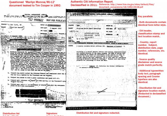Comparison of CIA documents