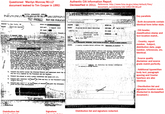 Comparison of CIA documents