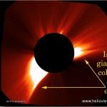 Dyson Lens and Sun