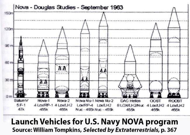 NOVA rocket launches