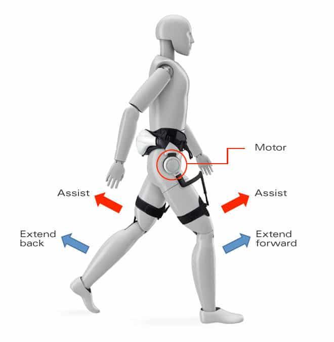 Walking Assist - Exoskeleton Report