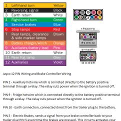 Coromal Caravan Trailer Wiring Diagram How To Draw Ishikawa For 12 Pin Connector | Repair Scheme