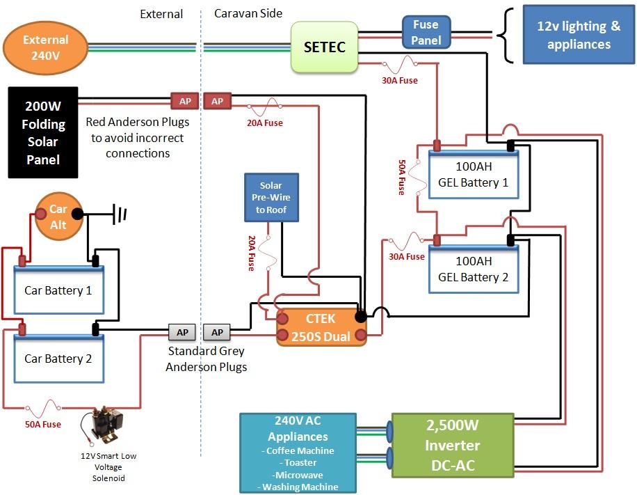 anderson plug wiring diagram for caravan storage array battery charging   expandas downunder