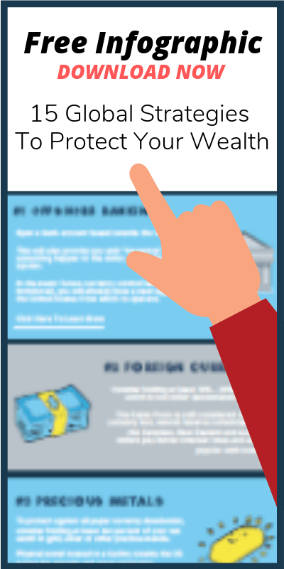 Free Infographic 15 Global Strategies To Protect Your Wealth