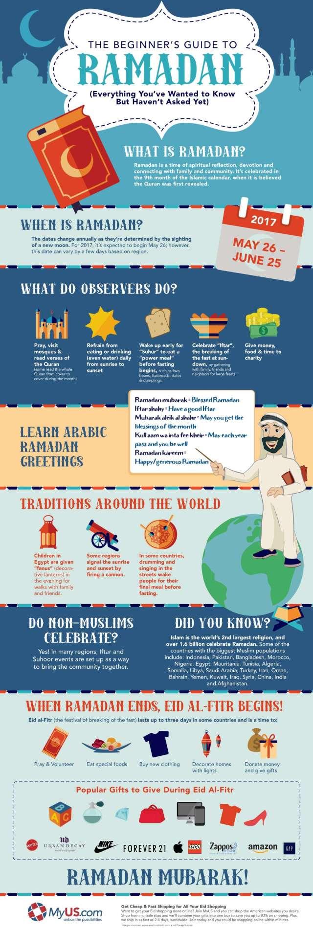 guide_to_ramadan_1