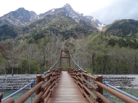 Panorama-Blick