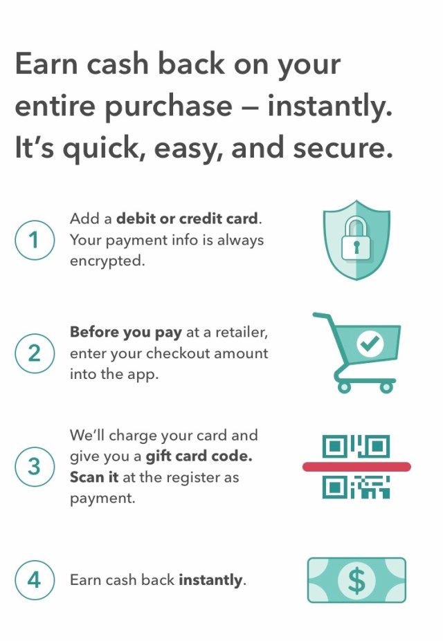 A How-to infographic for ibotta pay
