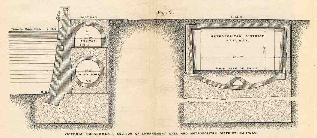 Sir Joseph Bazalgette  Expedition Workshed